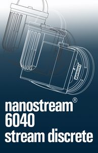 Turbelle® nanostream® 6040