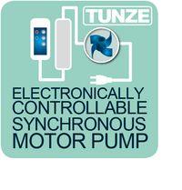 Elektronisch steuerbare Synchronmotor-Pumpen