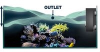Can the Wavebox be fitted in an aquarium with outlet?
